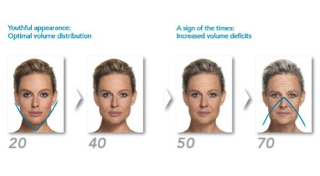 facial-aging-from-tony-oldface-young-face